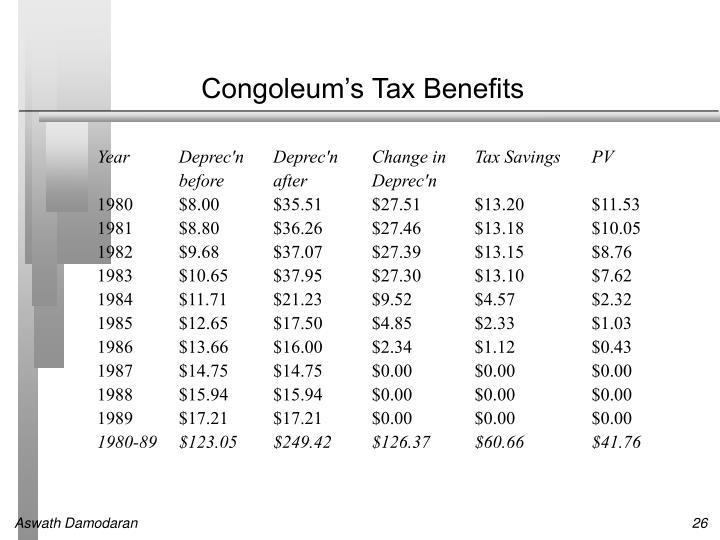Congoleum's Tax Benefits