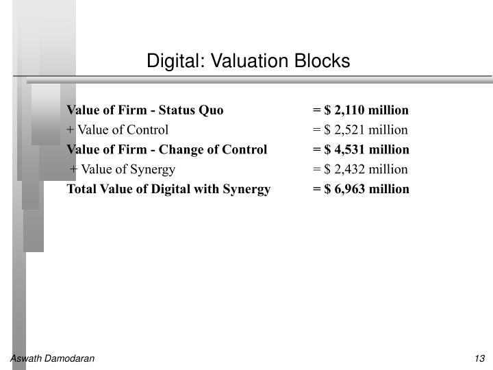 Digital: Valuation Blocks