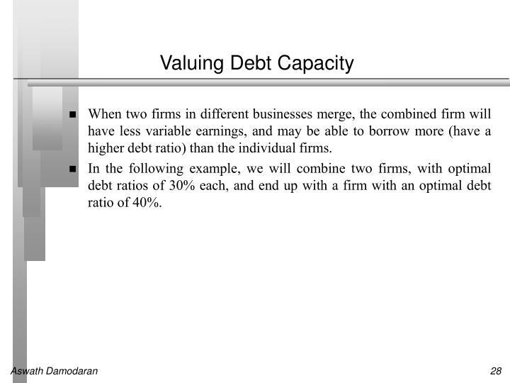 Valuing Debt Capacity