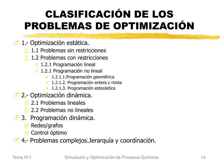 CLASIFICACIÓN DE LOS PROBLEMAS DE OPTIMIZACIÓN
