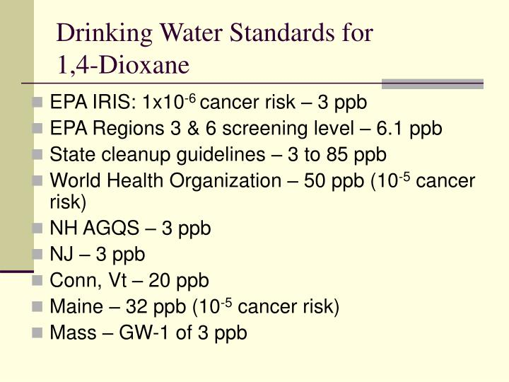 Drinking Water Standards for
