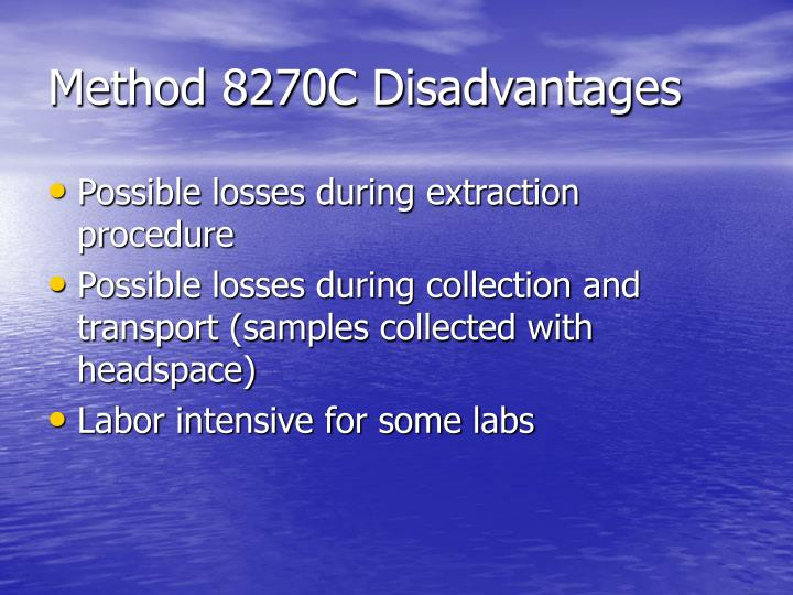 Method 8270C Disadvantages