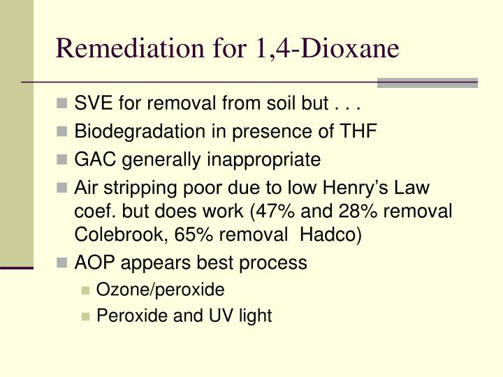 Remediation for 1,4-Dioxane