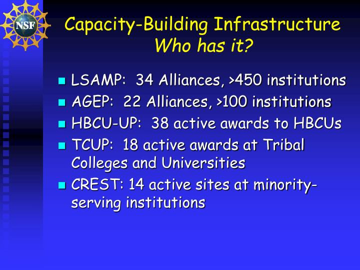 Capacity-Building Infrastructure