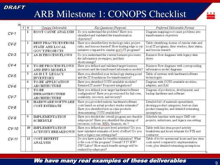 ARB Milestone 1: CONOPS Checklist