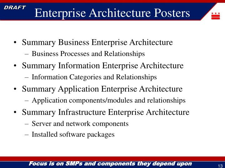Summary Business Enterprise Architecture