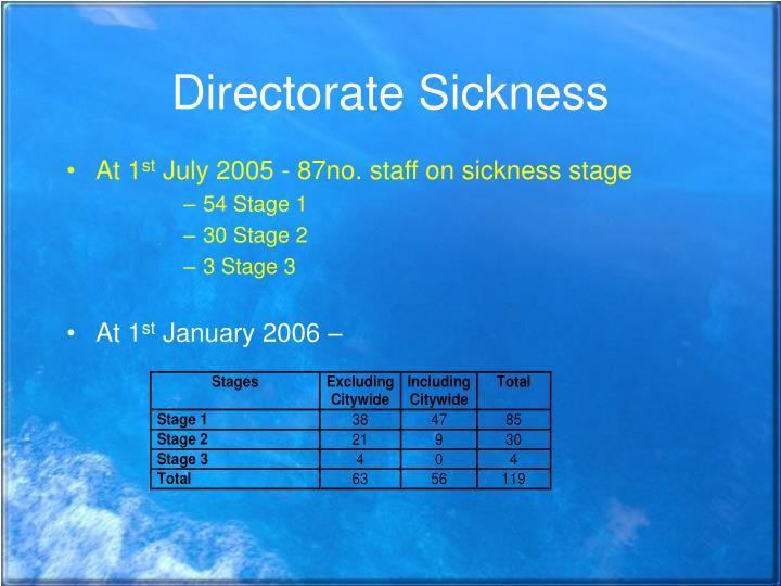 Directorate Sickness