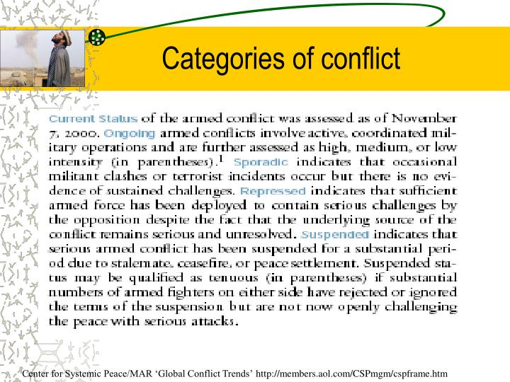 Categories of conflict