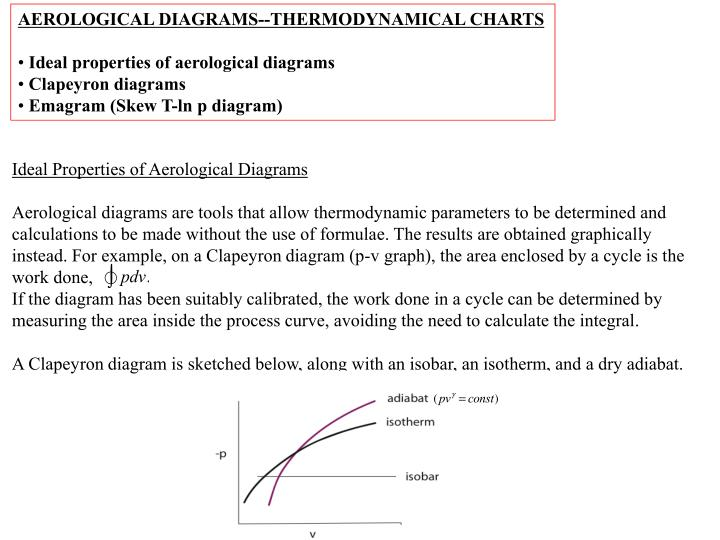 AEROLOGICAL DIAGRAMS--THERMODYNAMICAL CHARTS