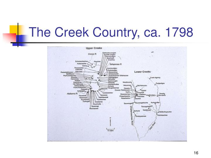 The Creek Country, ca. 1798