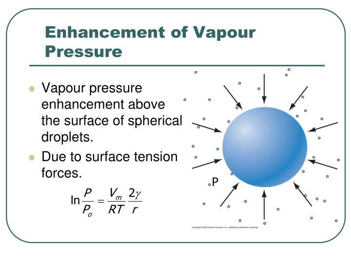 Enhancement of Vapour Pressure