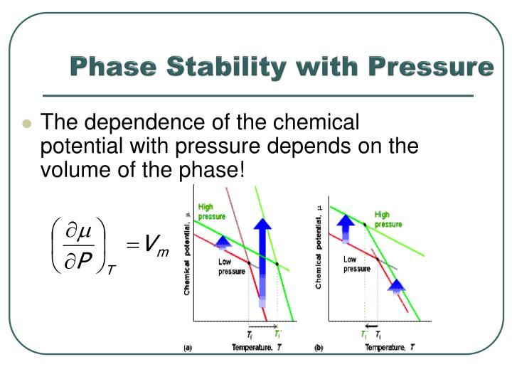 Phase Stability with Pressure