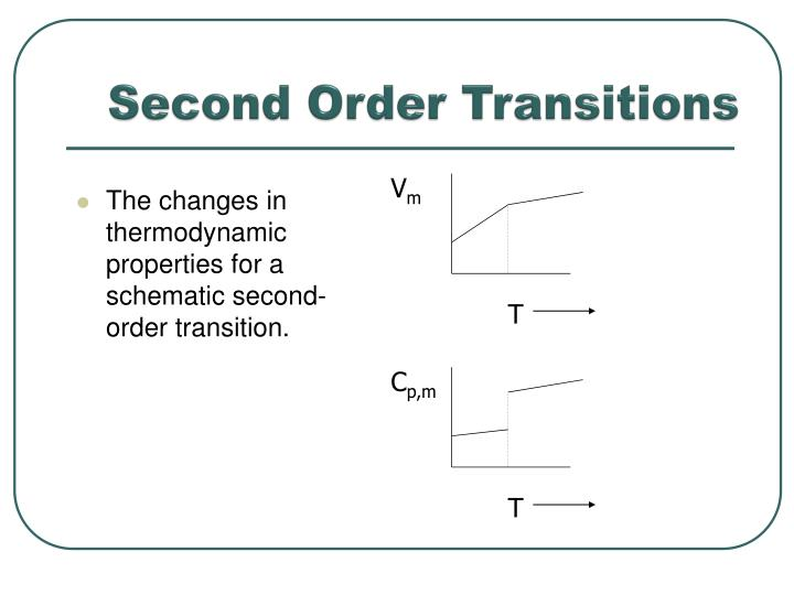 Second Order Transitions