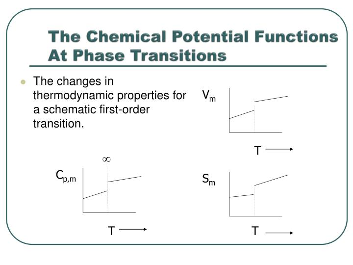 The Chemical Potential Functions At Phase
