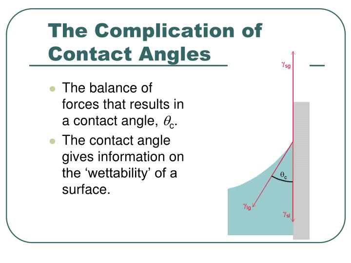 The Complication of Contact Angles