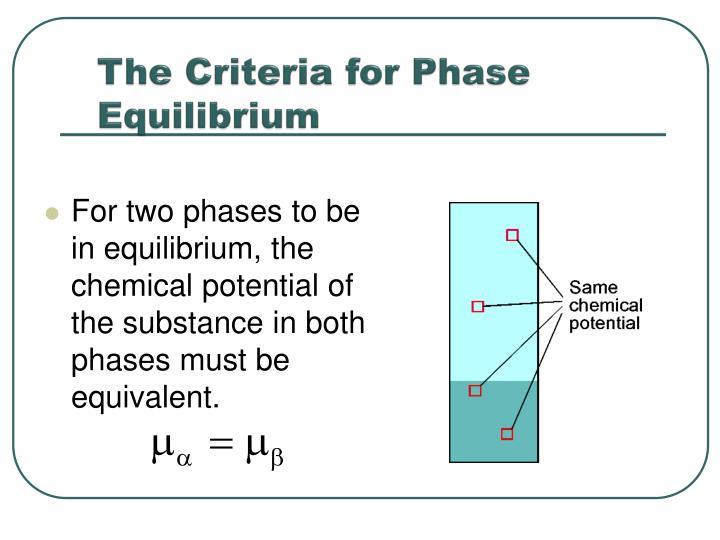 The Criteria for Phase Equilibrium