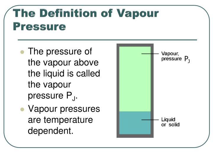 The Definition of Vapour Pressure
