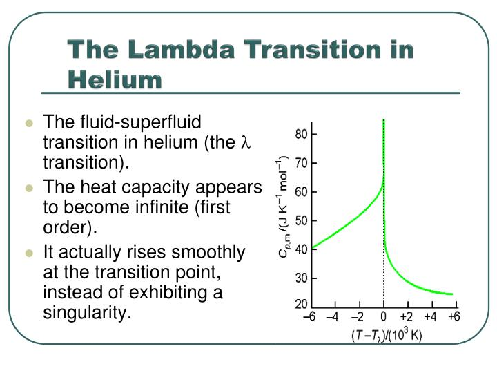 The Lambda Transition in Helium