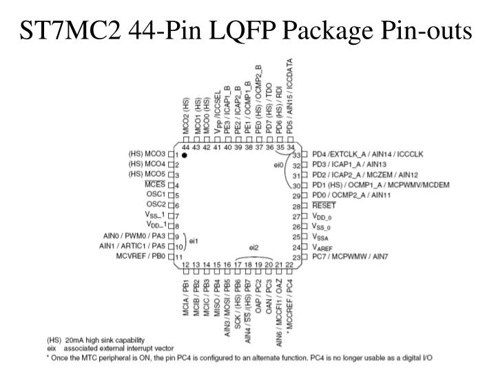 ST7MC2 44-Pin LQFP Package Pin-outs