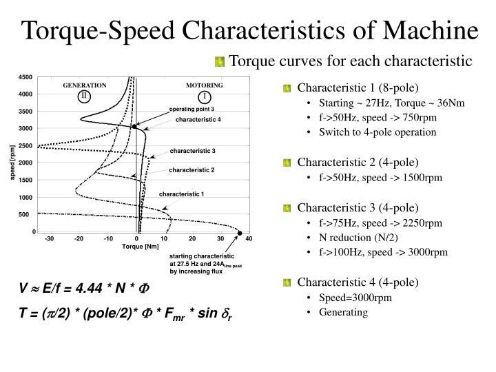Characteristic 1 (8-pole)