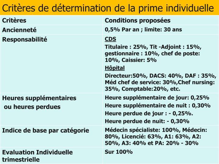 Critères de détermination de la prime individuelle