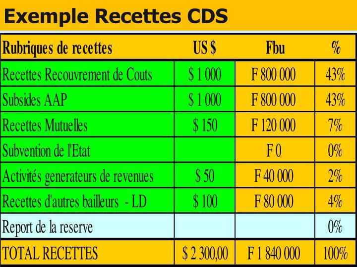 Exemple Recettes CDS