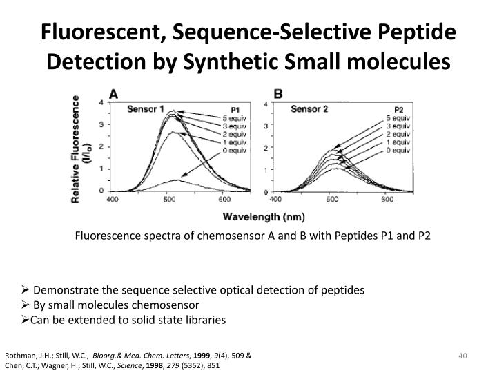 Fluorescent, Sequence-Selective Peptide Detection by Synthetic Small molecules