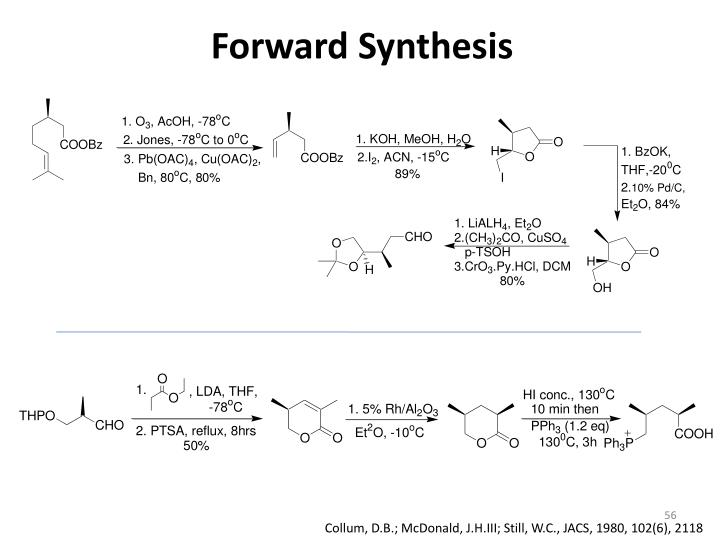 Forward Synthesis