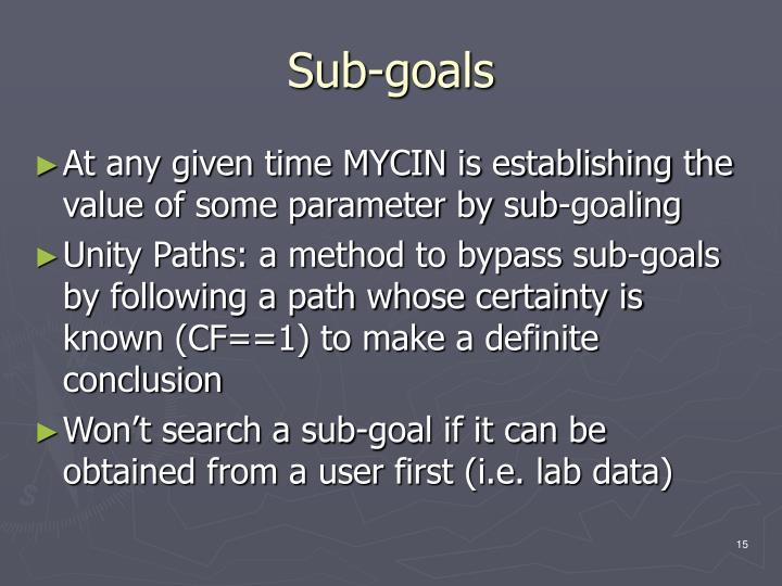 Sub-goals