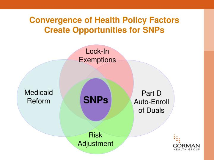 Convergence of Health Policy Factors Create Opportunities for SNPs