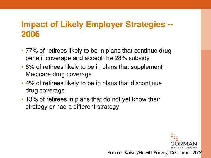 Impact of Likely Employer Strategies -- 2006