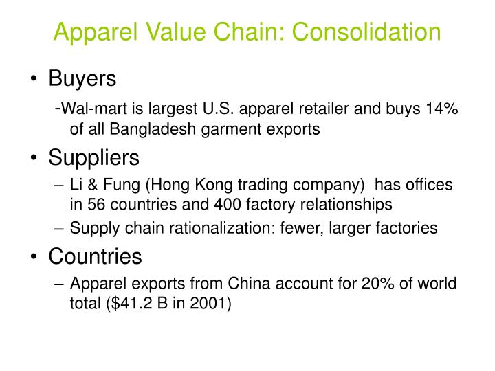 Apparel Value Chain: Consolidation