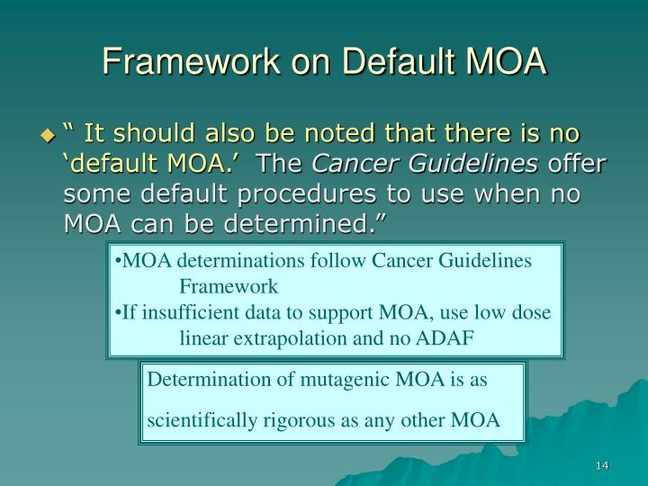 Framework on Default MOA