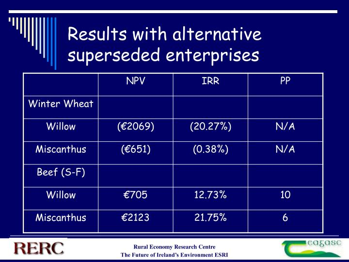 Results with alternative superseded enterprises
