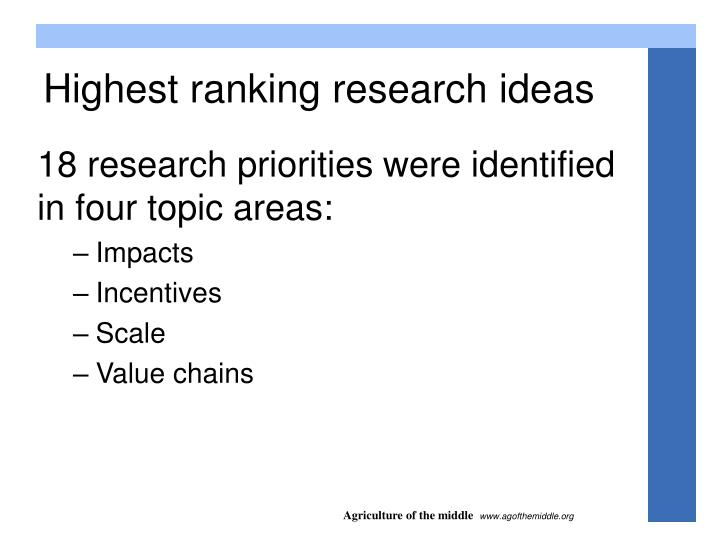 18 research priorities were identified in four topic areas: