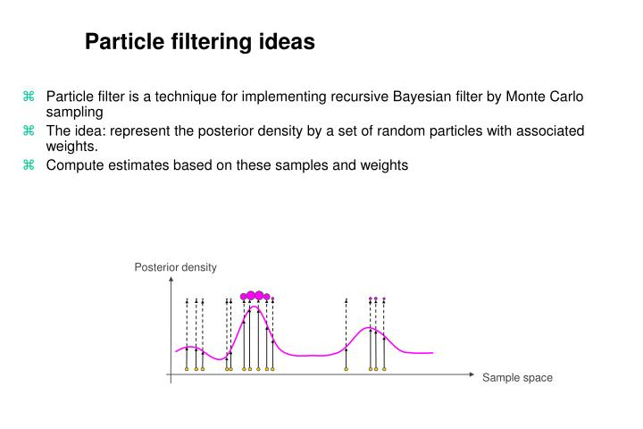 Particle filtering ideas