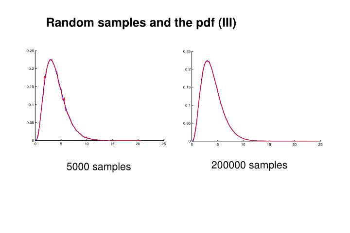 Random samples and the pdf (III)