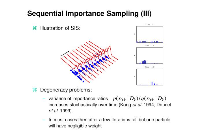 Sequential Importance Sampling (III)