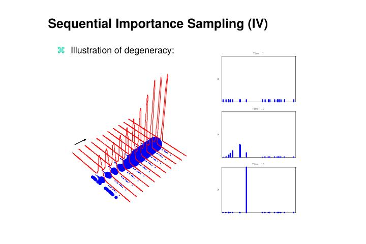 Sequential Importance Sampling (IV)