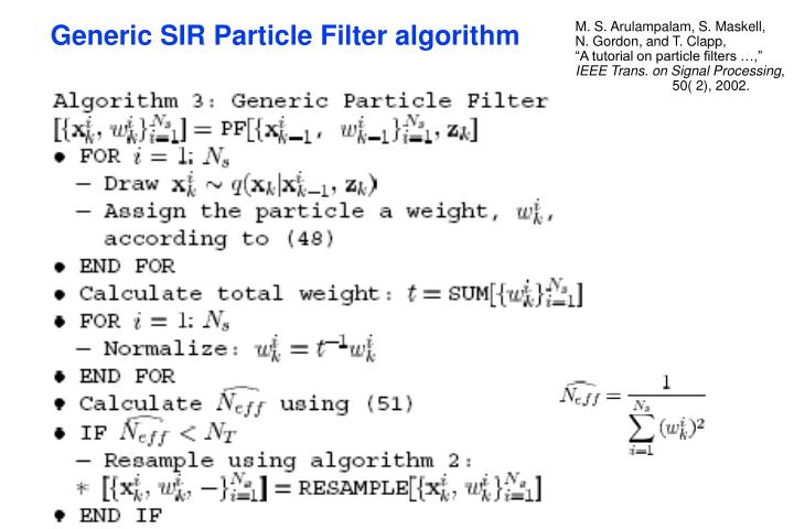 Generic SIR Particle Filter algorithm