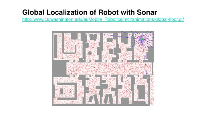 Global Localization of Robot with Sonar