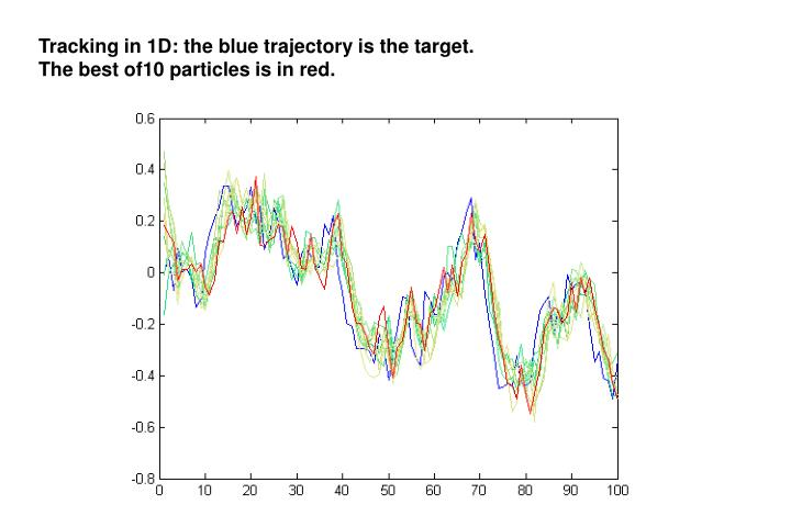 Tracking in 1D: the blue trajectory is the target.