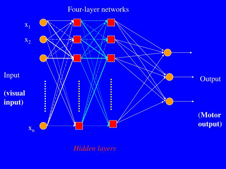 Four-layer networks