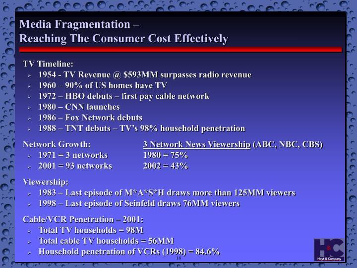 Media Fragmentation –
