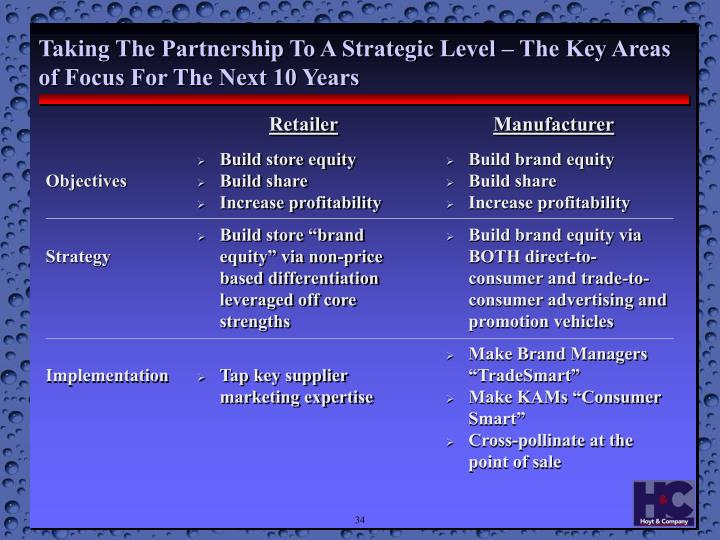 Taking The Partnership To A Strategic Level – The Key Areas of Focus For The Next 10 Years