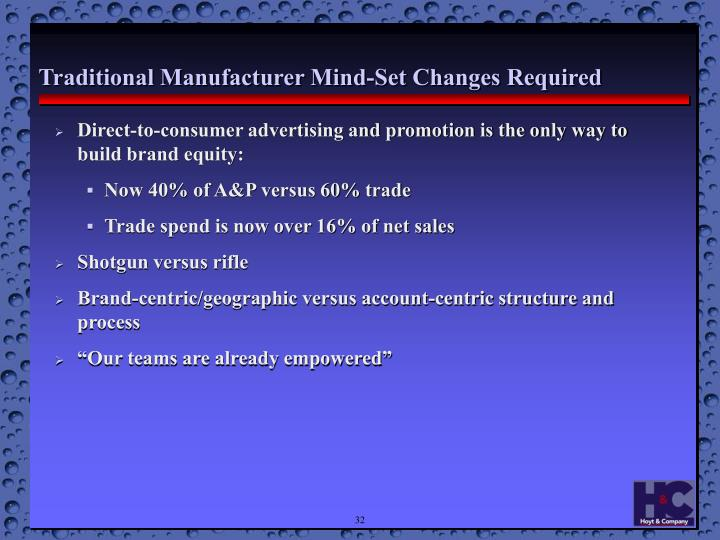 Traditional Manufacturer Mind-Set Changes Required