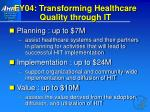 fy04 transforming healthcare quality through it