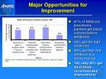 major opportunities for improvement