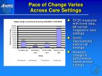 pace of change varies across care settings