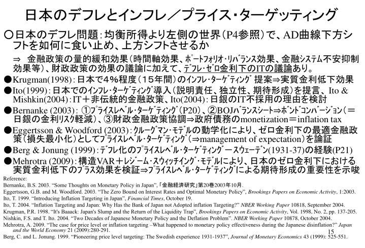 日本のデフレとインフレ/プライス・ターゲッティング